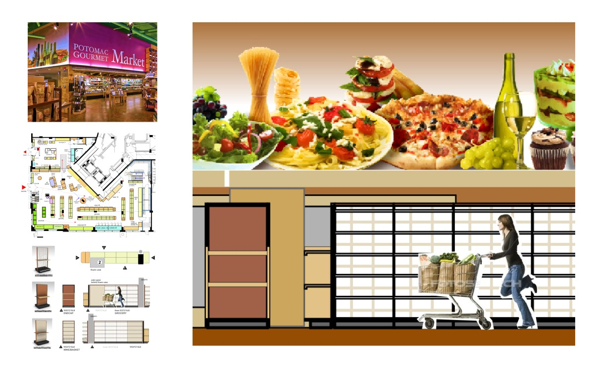A mosaic image of Potomac Gourmet Market store layout, colors and graphics.