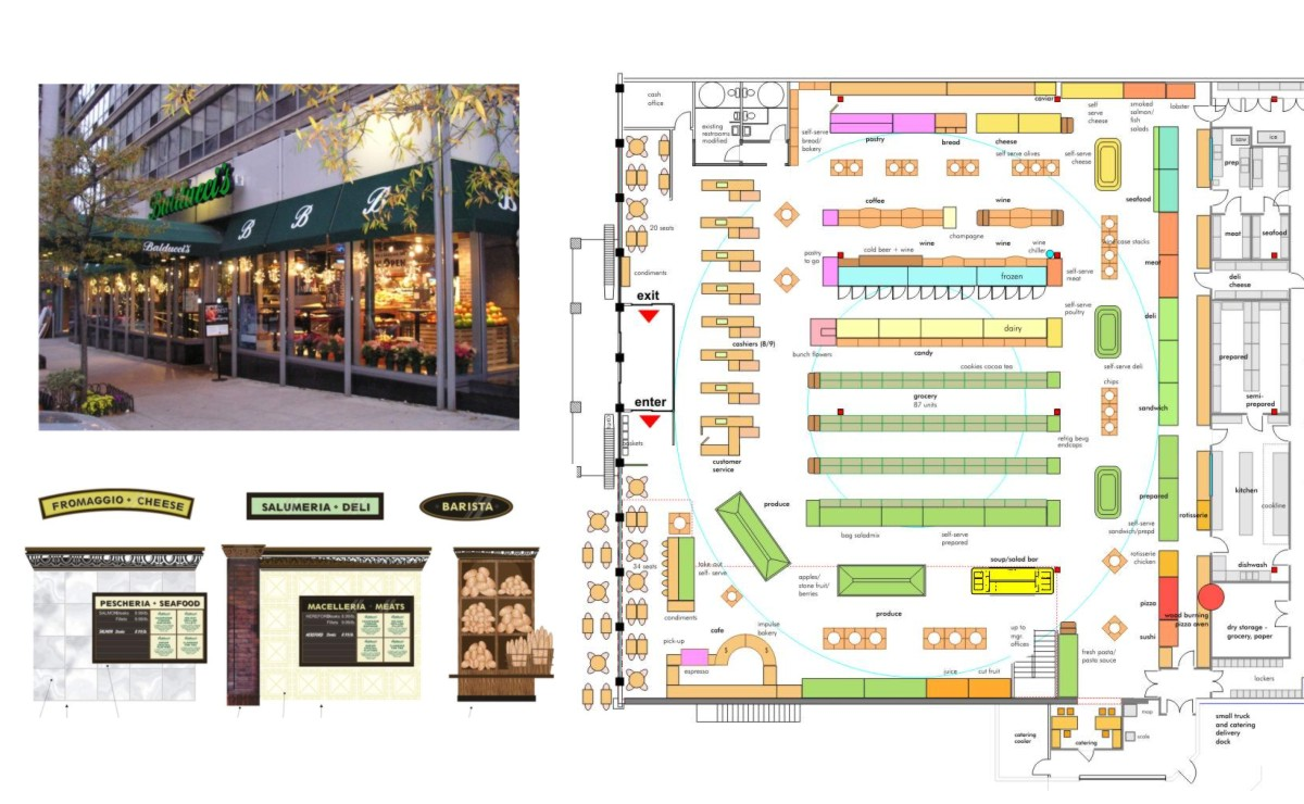 Mosaic of floor plans, display units and street presence of several specialty food markets.