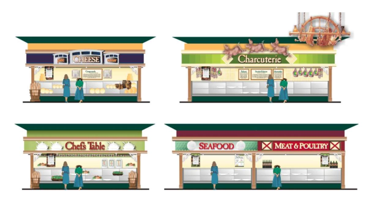 Elevation renderings and graphic signage styling for Sutton Place Gourmet Hayday Market by Centre Street Creative