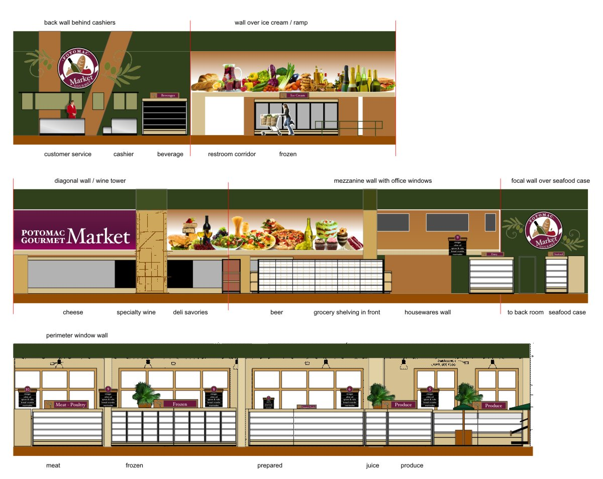 A series of three architectural drawing elevations that show all wall faces inside the market including shelving and refrigerated display fixtures, wall colors, hanging graphic elements, logo signs, aisle signs and department area signs. The overall color palate includes neutral tan colored walls, forest olive green fascia and ceiling color, plum burgundy behind white logo text, cinnamon colored interior columns and other columns clad with re-purposed branded and stamped wine crate wood