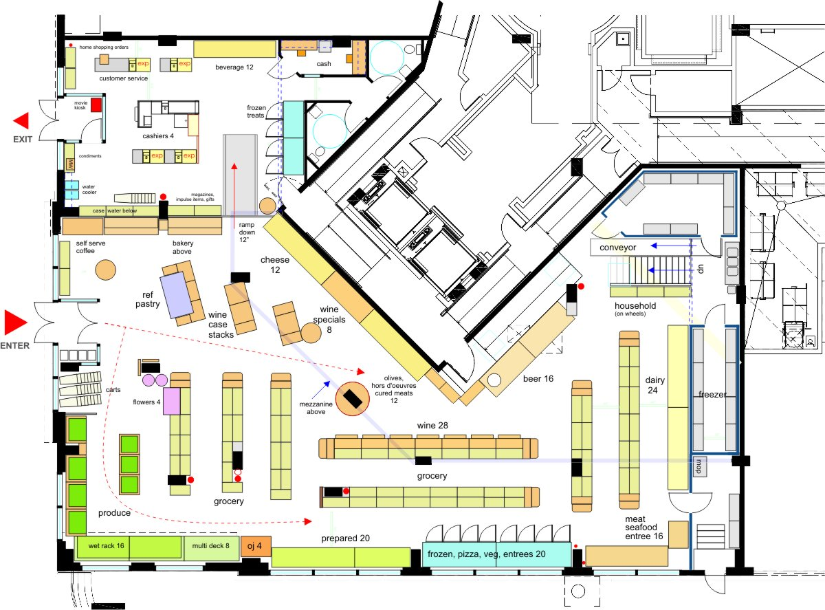 First floor retail fixture department space plan